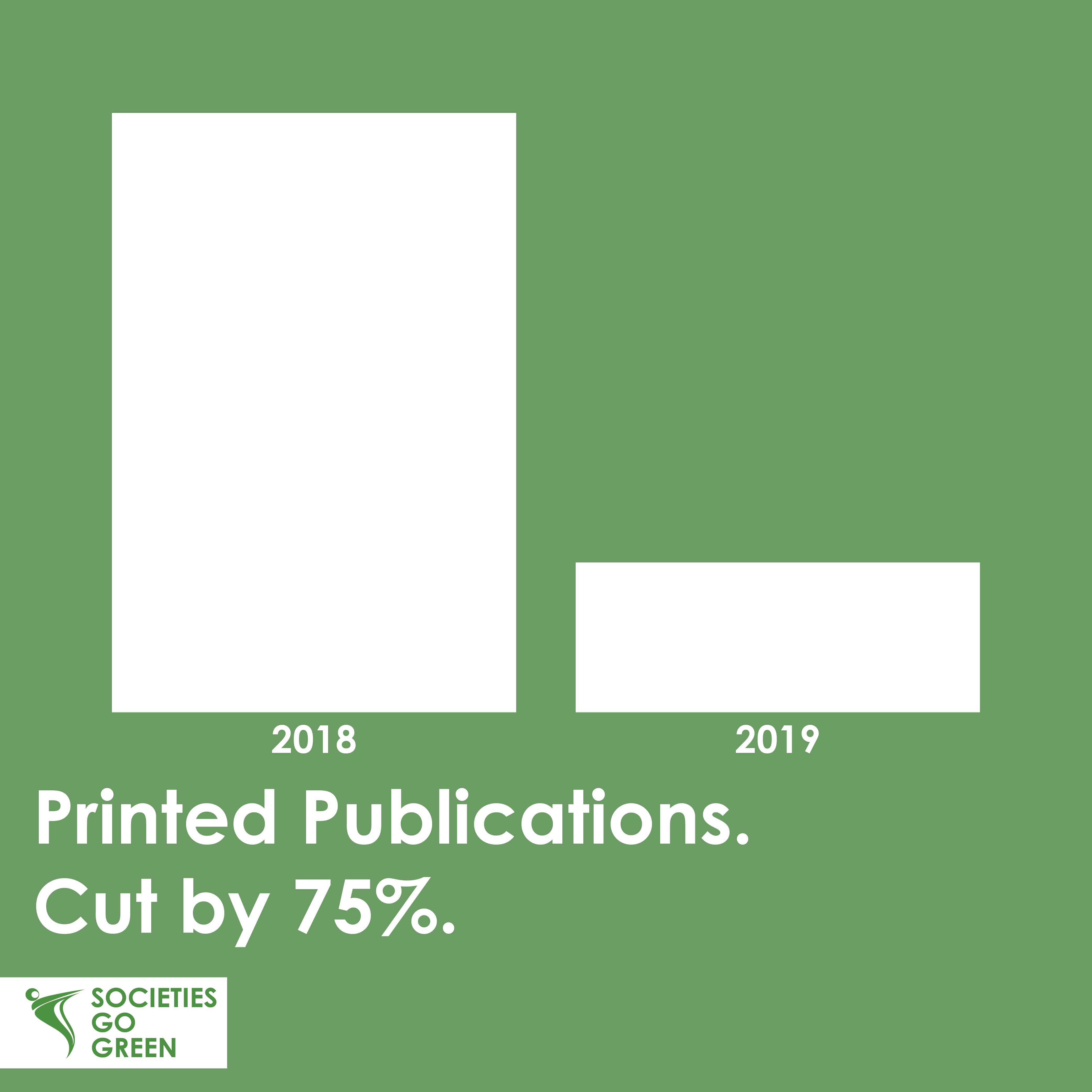 CSC Green_Publications Post